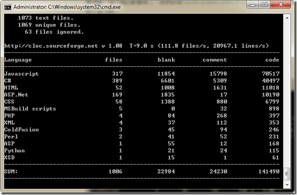 CLOC (Count Lines of Code)