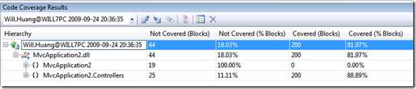 Code Coverage Results