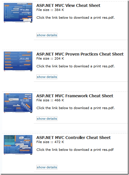 ASP.NET MVC – View / Proven Practices / Framework / Controller – Cheat Sheets [ BB&D DRP ]
