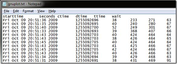 ab.exe 有個 -g 參數可以指定效能數據要輸出的 TSV 檔名,輸出的內容