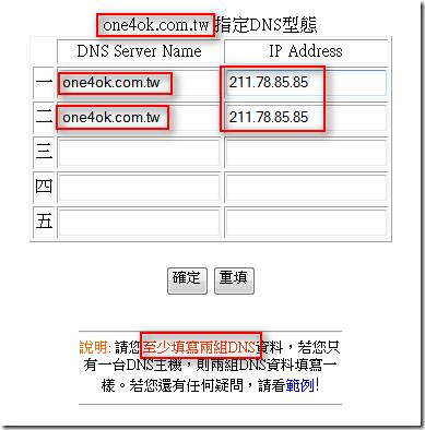 HiNet 網域註冊 :: DNS 設定畫面