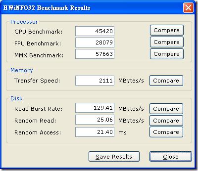 HWiNFO32 - Benchmark Results