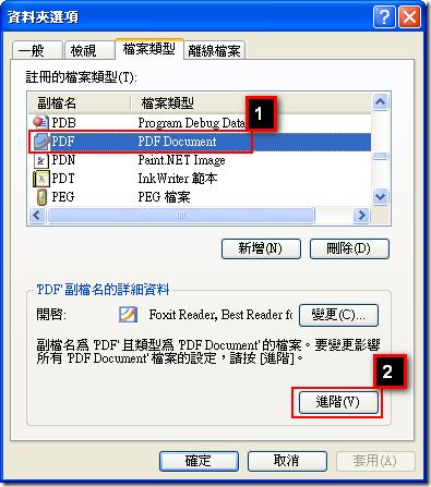 資料夾選項: 然後選取 檔案類型(以副檔名來選取),並按下「進階」按鈕。