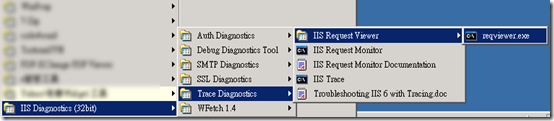 啟動 IIS Diagnostic Tools 的 Request Viewer
