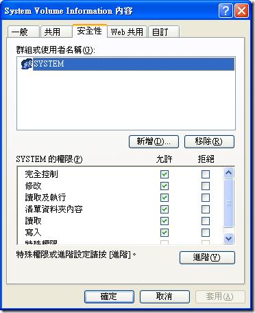 System Volume Information 內容 / 安全性頁籤