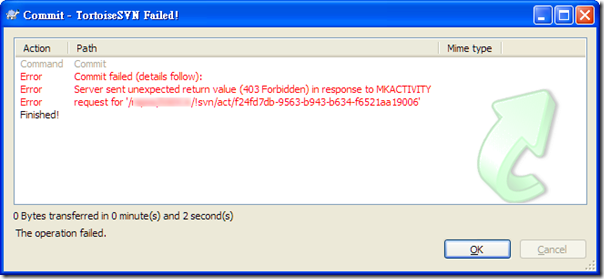 Commit - TortoiseSVN Failed! Server sent unexpected return value (403 Forbidden) in response to MKACTIVITY request for